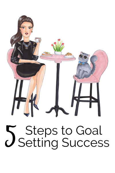 5 Steps to Goal Setting Success Dr. Robin Revis Pyke Christian Life Coach and Mentor Robinality LLC Reflecting Life